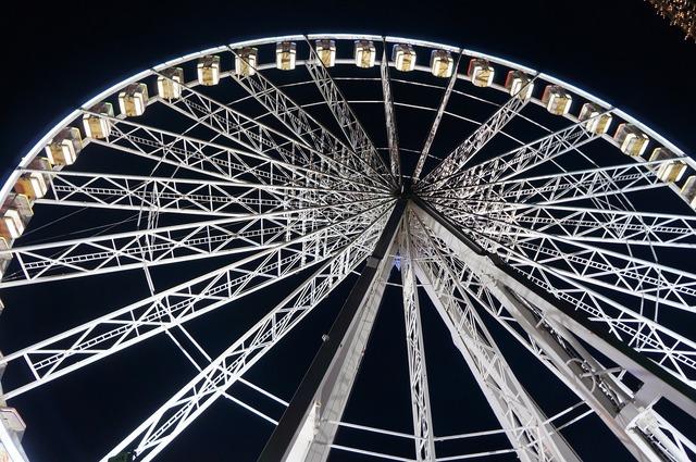 Big wheel fairground wheel.