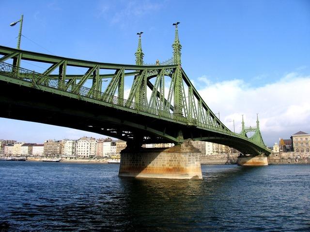 Budapest bridge blue sky.