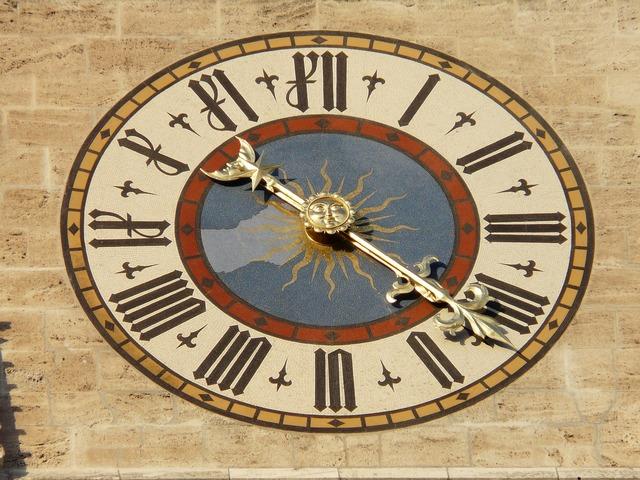 Clock clock face time.