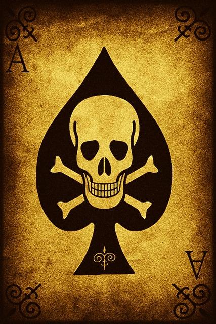 Death skull skeleton, emotions.