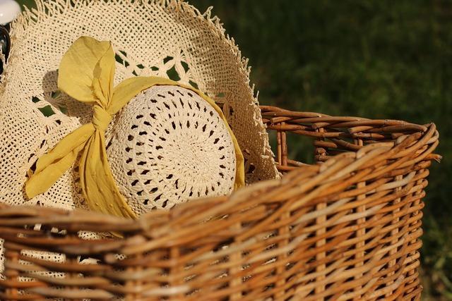 Hat basket yellow, emotions.