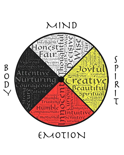 Medicine wheel wholeness well being, emotions.
