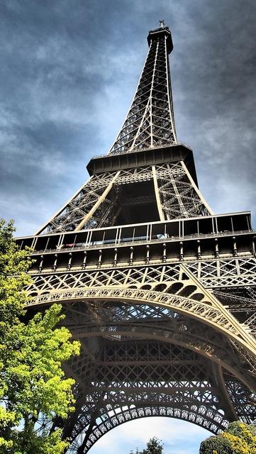 Paris eiffel tower places of interest.