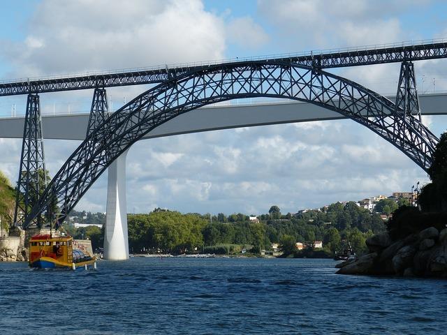 Portugal porto tourism, travel vacation.