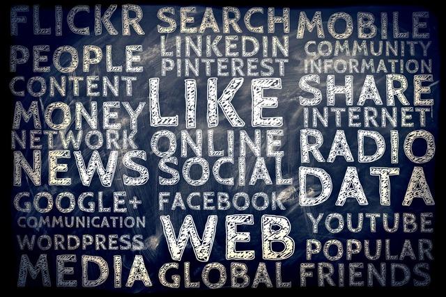 Social media board, computer communication.