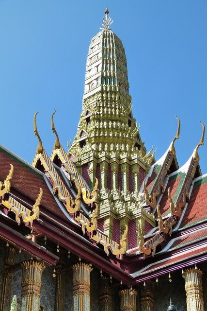 Thailand temple buddistisch, religion.