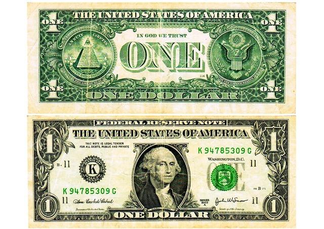 Us dollar dollar money, business finance.