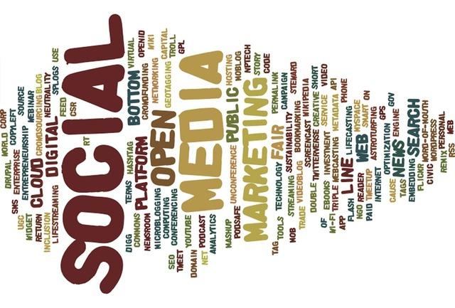 Wordcloud tagcloud words, computer communication.