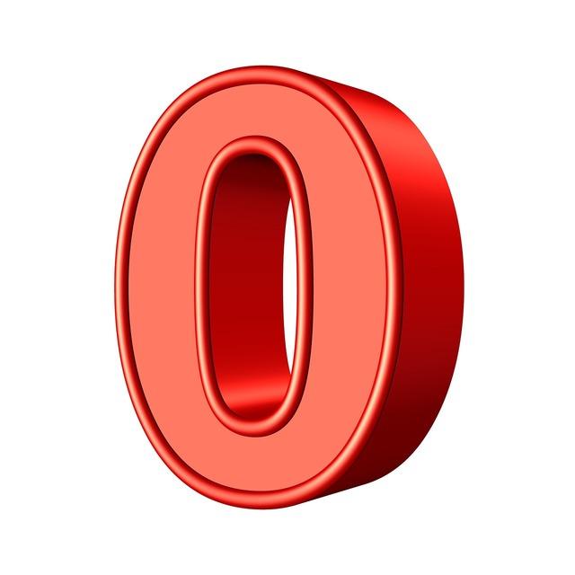 Zero 0 number.